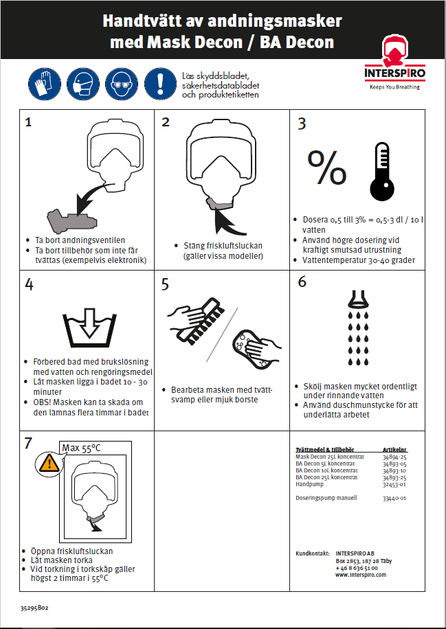 Cleaning poster: 35295 - Poster manual wash - Mask Decon & BA Decon - Masks