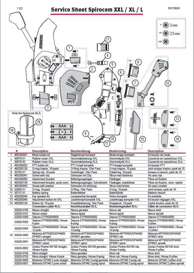 Firefighting - Service Sheet with Spare parts & Service kits Spirocom XXL/Xl/L